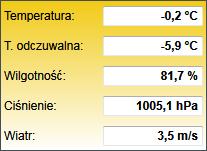WebThermometer